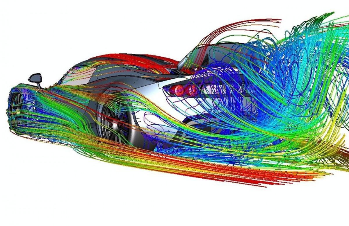 Aerodinamica Automobile Elaborare