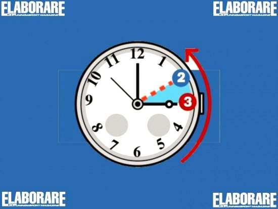 cambio ora solare legale 2012