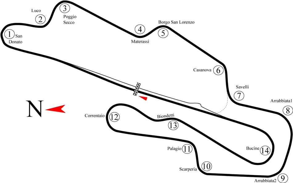Mugello_Racing_Circuit_track_mappa