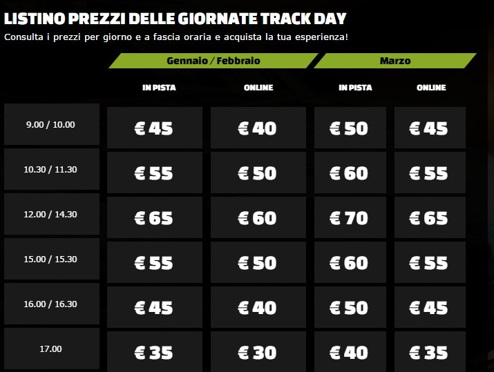 Prezzi turno pista Monza Track Day 2016