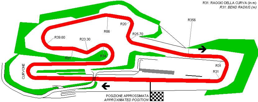 Autodromo Valle dei Templi Racalmuto Sicilia pianta